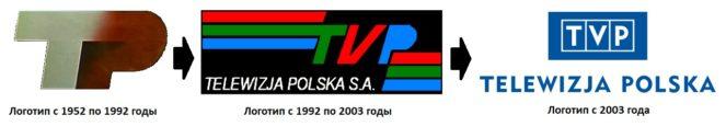 Логотип польського національного телебачення