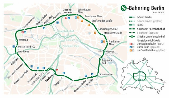 Кільце берлінської міської електрички