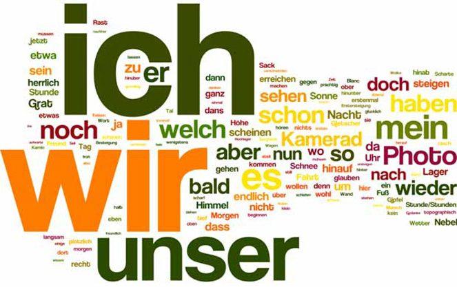 Діалектні зони Німеччини