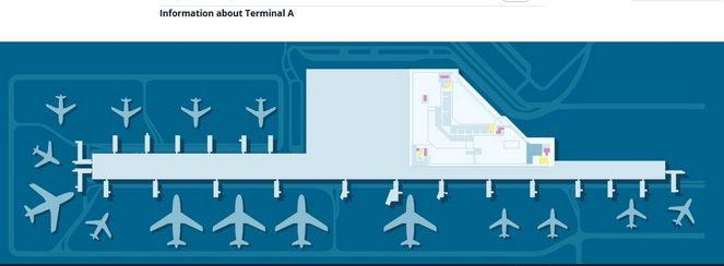 Схема терміналу аеропорту Шопена у Варшаві
