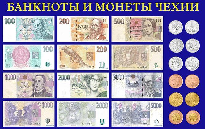 Банкноти Чехії