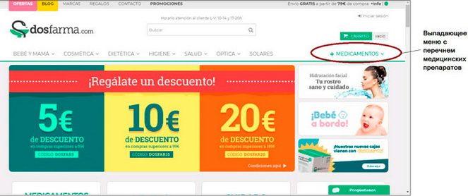 Онлайн купівля іспанських ліків