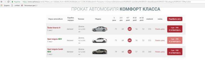 Вибір машини