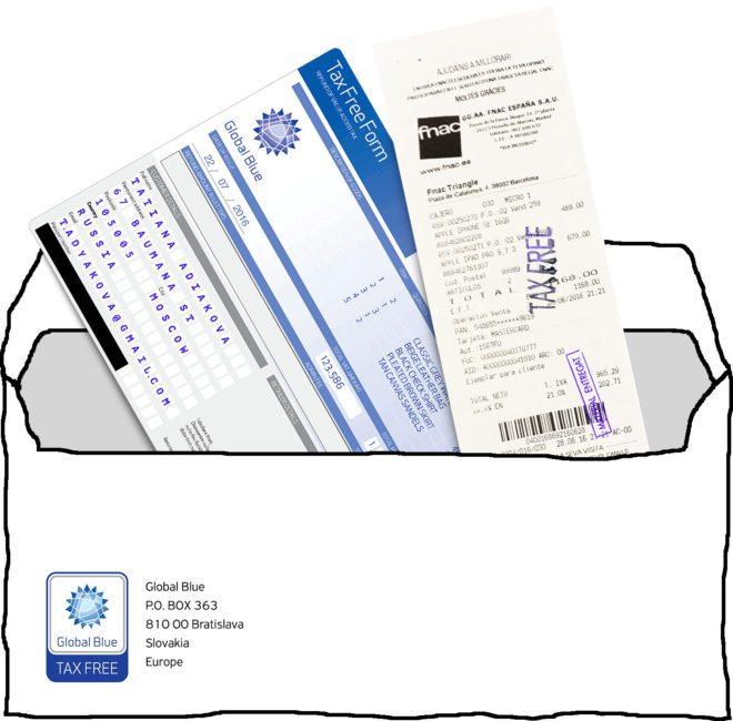 Відправка документів на повернення податку з покупки