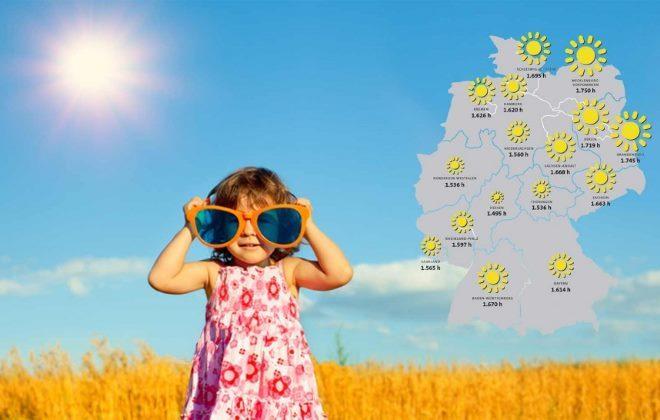 Погода і клімат у Німеччині