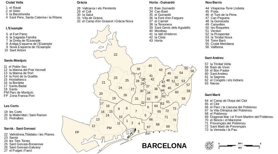 Райони Барселони