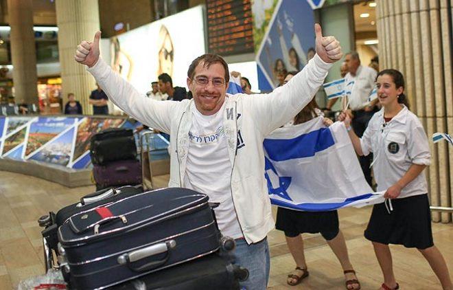 Репатріація в Ізраїль