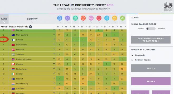Рейтинг країн світу