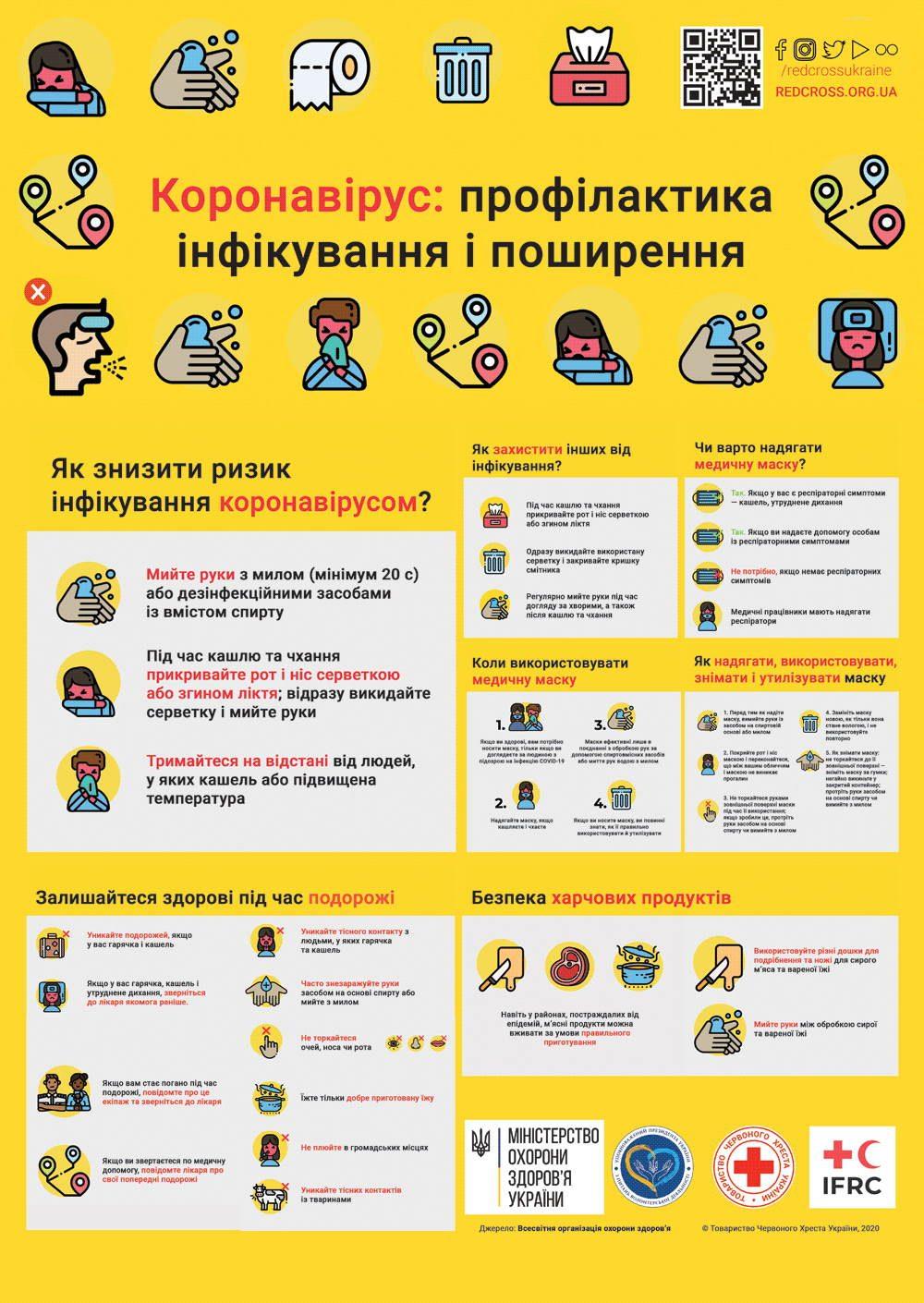 Загальні заходи профілактики коронавірусу в Україні