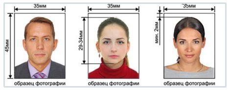 Параметри фото на закордонний паспорт
